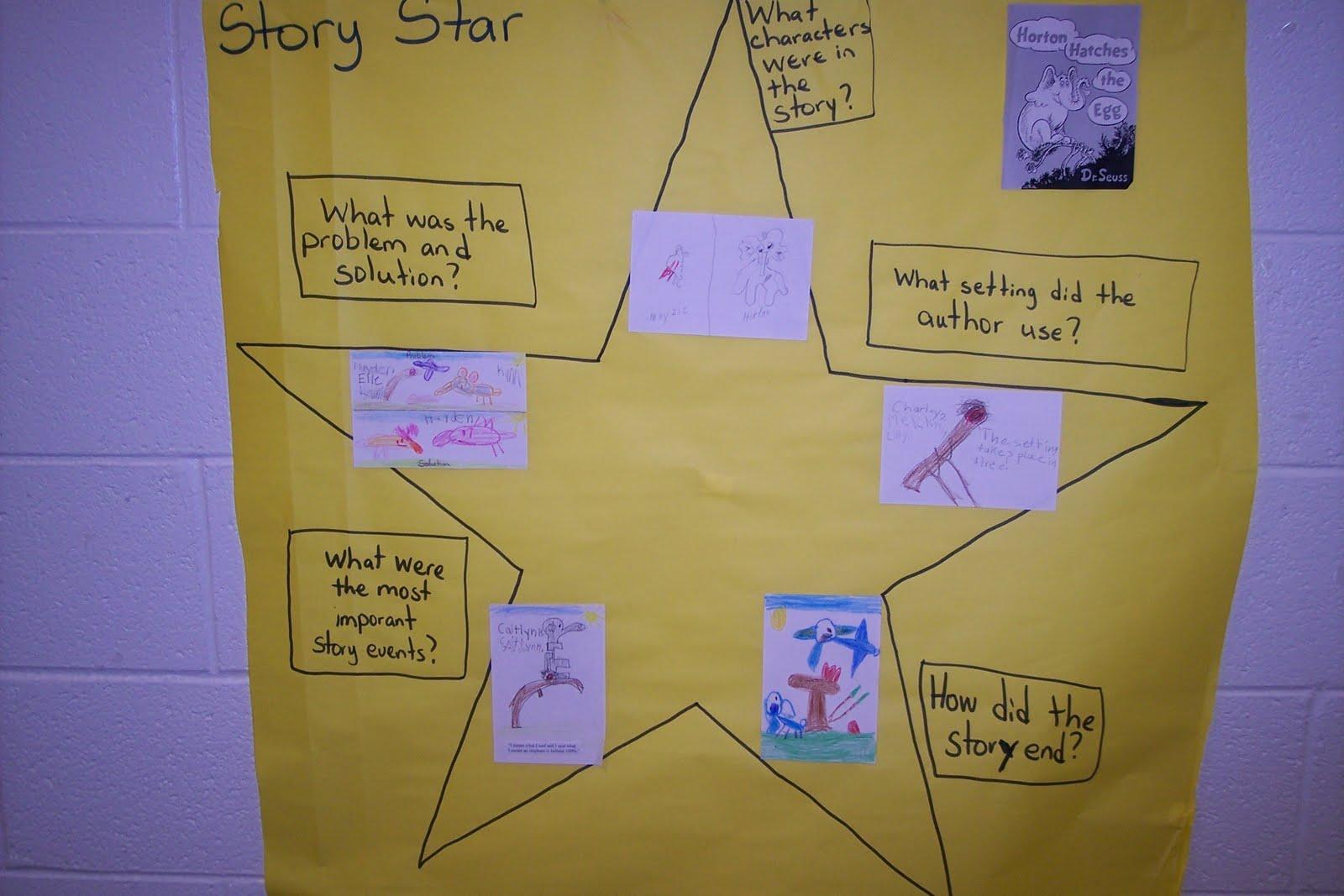 First Grade Highlights Reading Comprehension Strategies