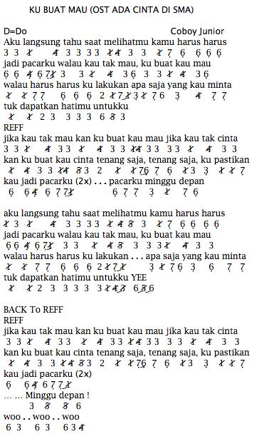 Lirik Not Angka Ku Buat Mau Coboy Junior Ost Ada Cinta Di Sma