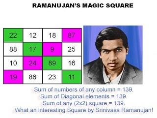 ramujan's magic square