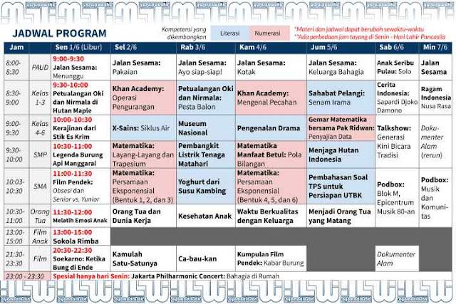 Jadwal Belajar dari Rumah TVRI 1-7 Juni 2020