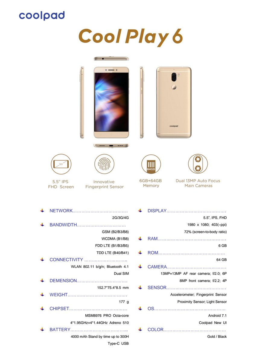 Coolpad launched the Coolpad Cool Play 6 in India