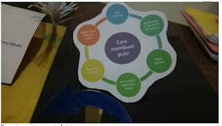 Efektifitas Kotak Misteri Dalam Materi Pembelajaran Bahasa Indonesia