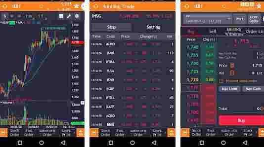 Aplikasi Saham Terbaik untuk Pemula di Android - Area Fokus