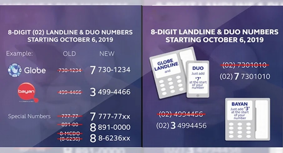Globe and Bayan Now Have 8-Digit Landline Numbers