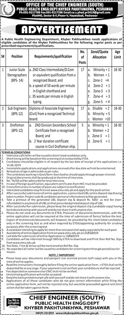 Public Health Engineering Department KPK Jobs 2019