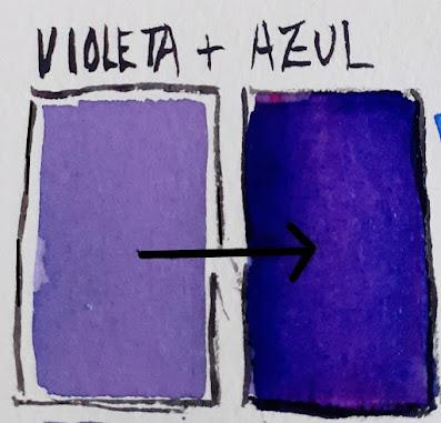 "<alt=""Oscurecimiento del Violeta""/>"