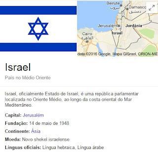 Israel País no Médio Oriente