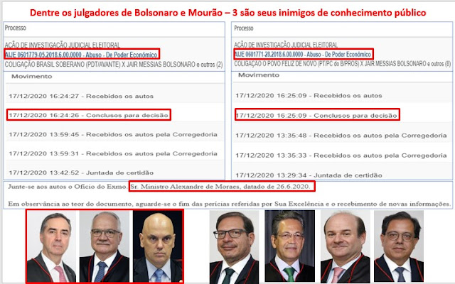 BOMBA!! O Plano B para cassar Bolsonaro está concluso no TSE - O  Plano A falhou no STF. É EXCLUSIVO!!!
