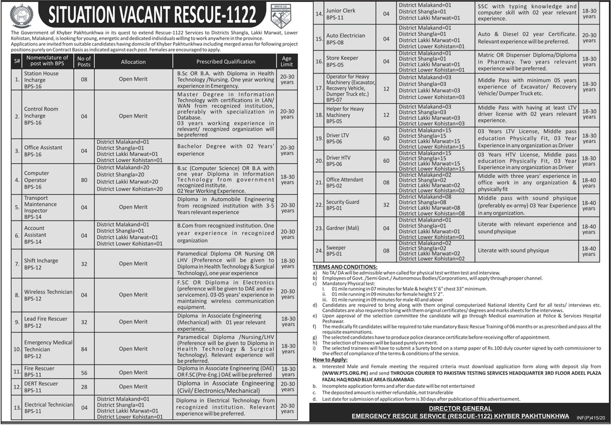 Jobs in Rescue 1122 Latest Advertisement 2020