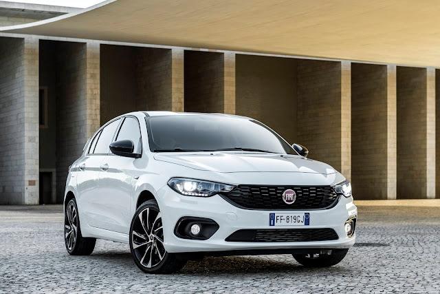 Novo Fiat Tipo 2019