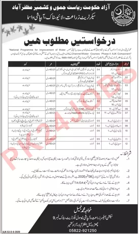 jobs in muzaffarabad, ngo jobs in muzaffarabad, irrigation department, livestock manager, cattle market management company, livestock jobs,