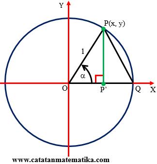 Nilai-Perbandingan-Trigonometri-Sudut-60-Derajat
