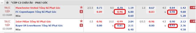 Kèo góc Europa League 12BET hôm nay 10/8/2020 Phat%2Bgoc