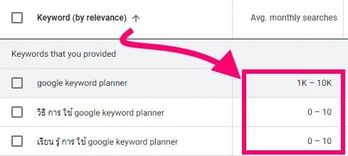 ปริมาณการค้นหาของแต่ละคีย์เวิร์ด - google keyword planner