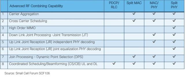 Cisco Prep, Cisco Preparation, Cisco Learning, Cisco Tutorial and Material, Cisco Career