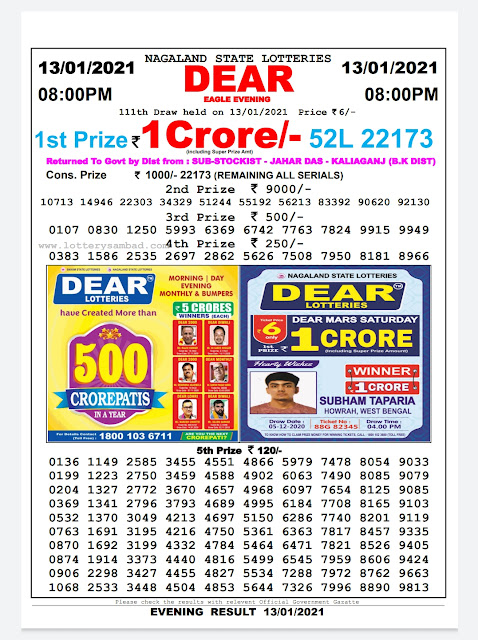 LIVE; Lottery Sambad  Result Today 13-01-2021 11.55 Am