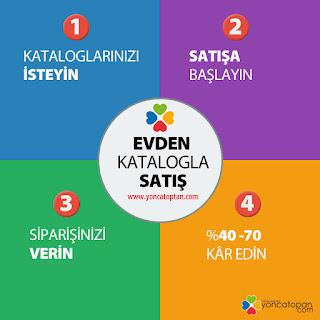 www.yoncatoptan.com