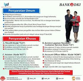 Lowongan Kerja D3/S1 Terbaru di PT Bank Pembangunan Daerah Khusus Ibu kota Jakarta (DKI) November 2020