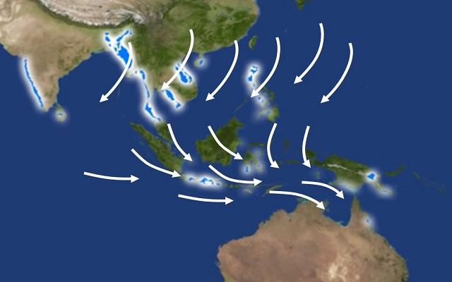 angin muson barat