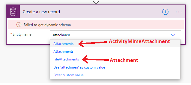 Attachment Entities