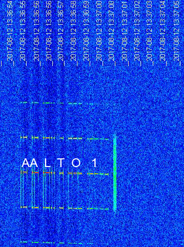 AALTO-1 FM CW & 9k6 baud Telemetry