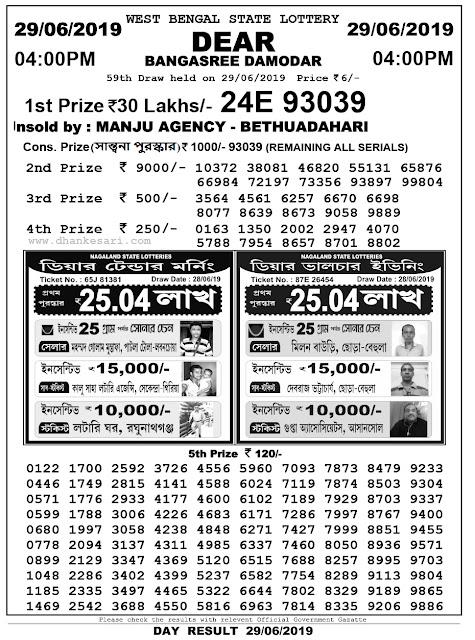 dhankesari, dhankesari todays result, dhan kesari lottery, www dhankesari com, nagaland state lottery, west bengal state lottery, today lottery result