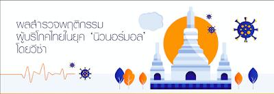 ผลสำรวจ VISA เผย ผู้บริโภคชาวไทยเริ่มปรับพฤติกรรมการใช้จ่าย สอดคล้องกับ 'New Normal' ที่เปลี่ยนไปในสังคม