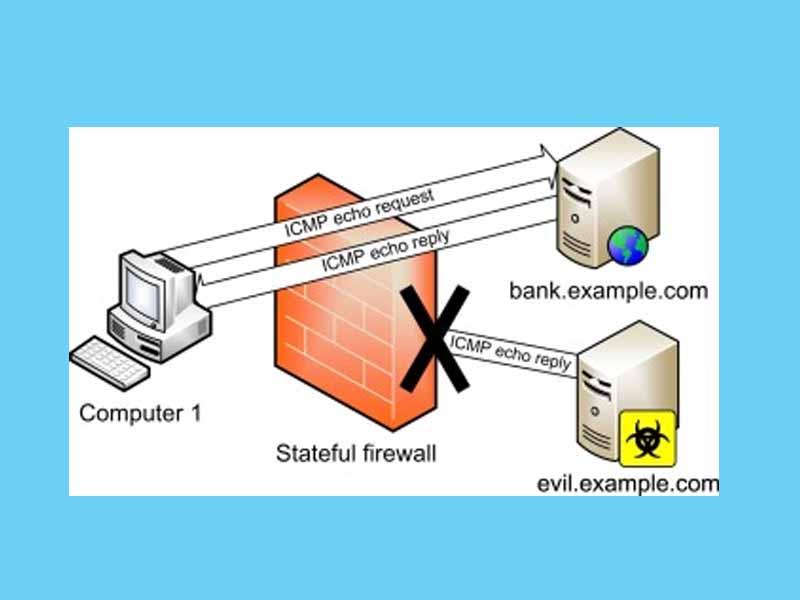 cara kerja firewall, materi firewall