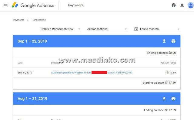 Cara Mencairkan WU dari Google Adsense di kantor pos