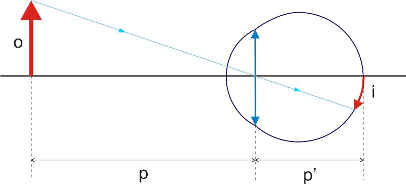 30a513fa2c Os Fundamentos da Física: Cursos do Blog - Termologia, Óptica e Ondas
