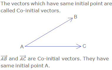 The vectors which have same initial point are called Co-initial vectors.   (AB) ⃗ and (AC) ⃗ are Co-initial vectors. They have same initial point A.
