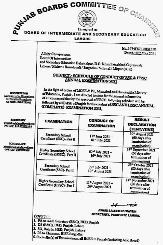 SCHEDULE OF CONDUCT OF SSC & HSSC ANNUAL EXAMINATION 2021