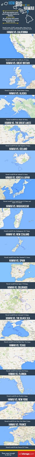 http://moving.selfstorage.com/wp-content/uploads/2016/04/how-big-is-hawaii.jpg