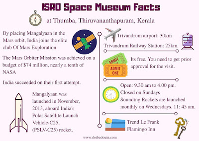 ISRO VSSC Space Museum Trivandrum Kerela Facts doibedouin