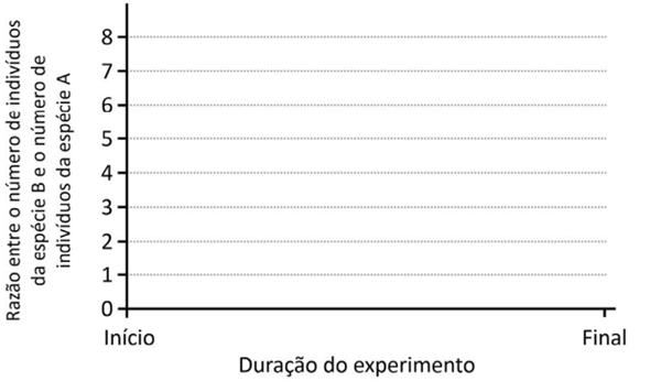 Pela análise do heredograma, qual é o padrão mais provável de herança genética da hemocromatose juvenil? Justifique sua resposta