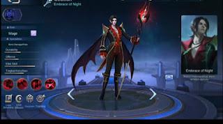 Build Item Tersakit Hero Cecilion Mobile Legends
