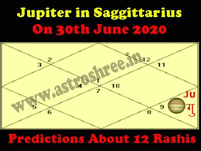 Jupiter Transit In Sagittarius on 30th june 2020, Prediction by astrologer.
