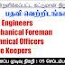 Sri Lankan Vacancies