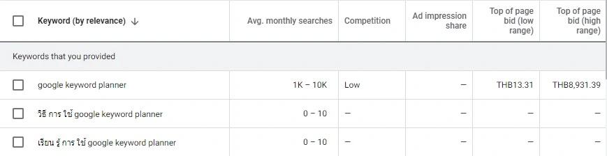 วิธีการเลือกใช้คีย์เวิร์ดที่กรองแล้ว - google keyword planner
