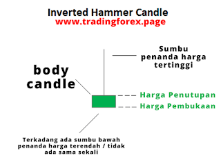 Pola inverted hammer