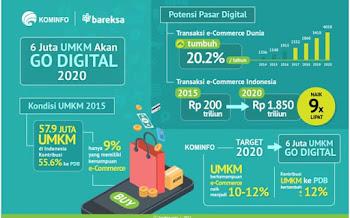 Platform Anyar, NOWME 1ST Live Commerce di Asia Tenggara Jual Beli Makin Gampang