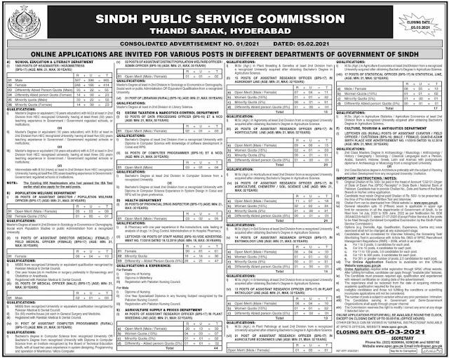 Latest Jobs in Pakistan Education Department Jobs 2021 Apply Online