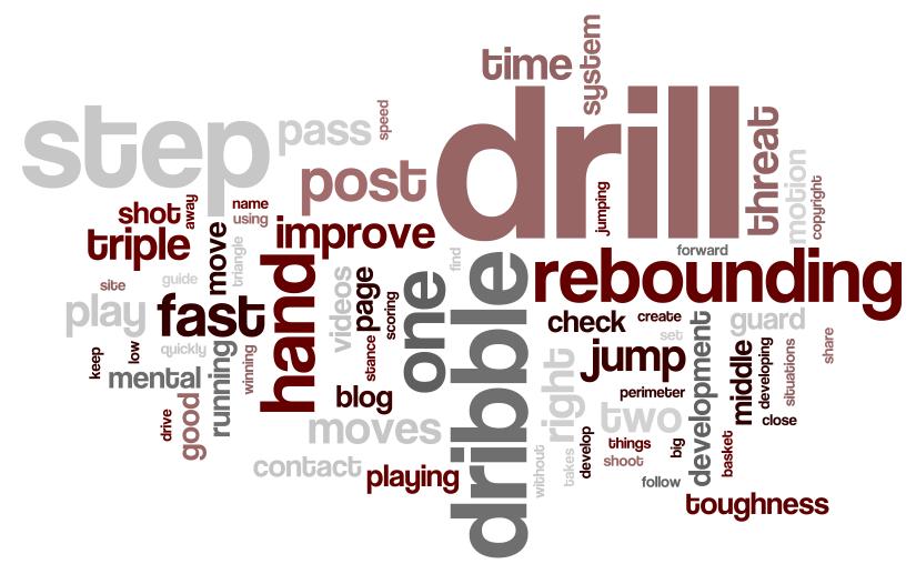 Istilah Istilah Dalam Permainan Basket