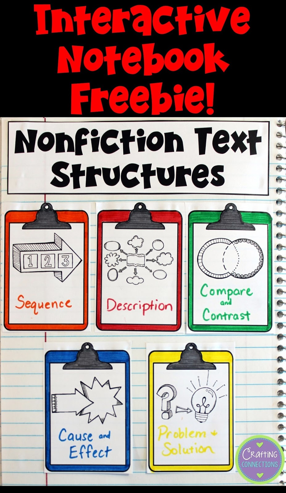 hight resolution of Text Structures: A Lesson for Upper Elementary Students   Crafting  Connections