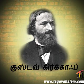 குஸ்டவ் கிர்க்காஃப்