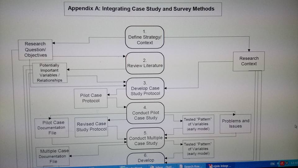 the integrated case study component Addition, this research illustrated a case study using an adaptive distributed parallel simulation environment for interoperable and reusable model (addsim) that is a component based integrated simulation engine.