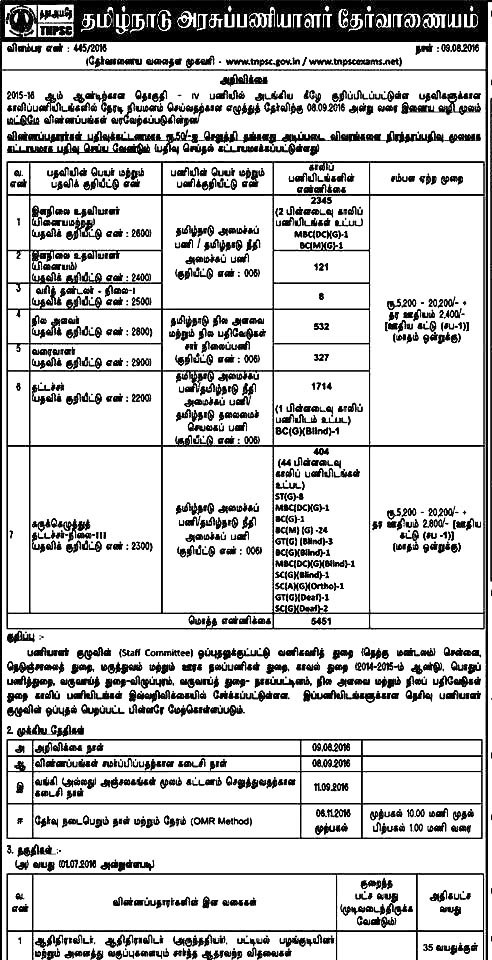 tnpsc group 2 study material in tamil free download pdf