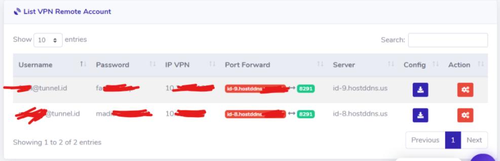 Cara Remote Mikrotik diluar Jaringan list ovpn-client 2