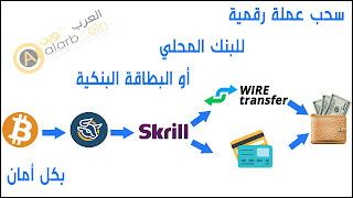 سحب البيتكوين أو أي عملة رقمية للبنك المحلي أو البطاقة البنكية بكل أمان