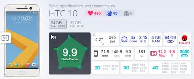 HTC 10 Skor AnTuTu Benchmark 156.091